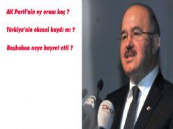 AK Parti Genel Başkan Yardımcısı Hüseyin Çelik